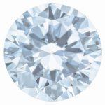 Loose Aquamarine Gemstone 5mm Round AA Quality