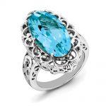 Sterling Silver Light Swiss Blue Topaz Ring